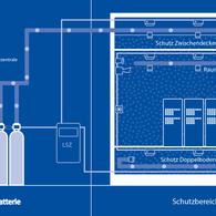 Schaubild H-TIX® aero Gaslöschanlagen Raumschutz für IT-Technik