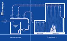 H-TIX aqua Schema Sprühwasserlöschanlagen