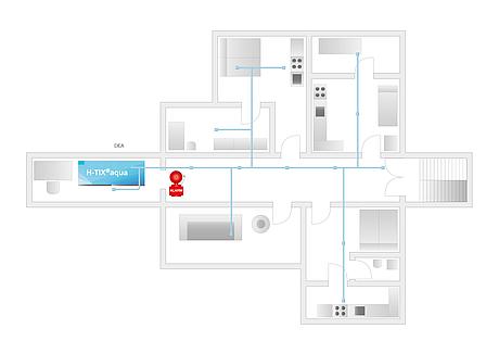 Prinzip SiWP-Sprinkleranlage Bild 2