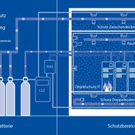 Schaubild H-TIX® aero Gaslöschanlagen Raum- und Objektschutz für IT-Technik