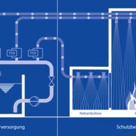 Schaubild H-TIX® aqua Sprühwasseranlagen